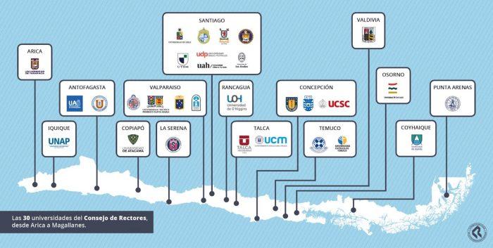 Consejo de Rectores presenta sitio web que reúne iniciativas de sus 30 universidades para enfrentar pandemia por covid-19